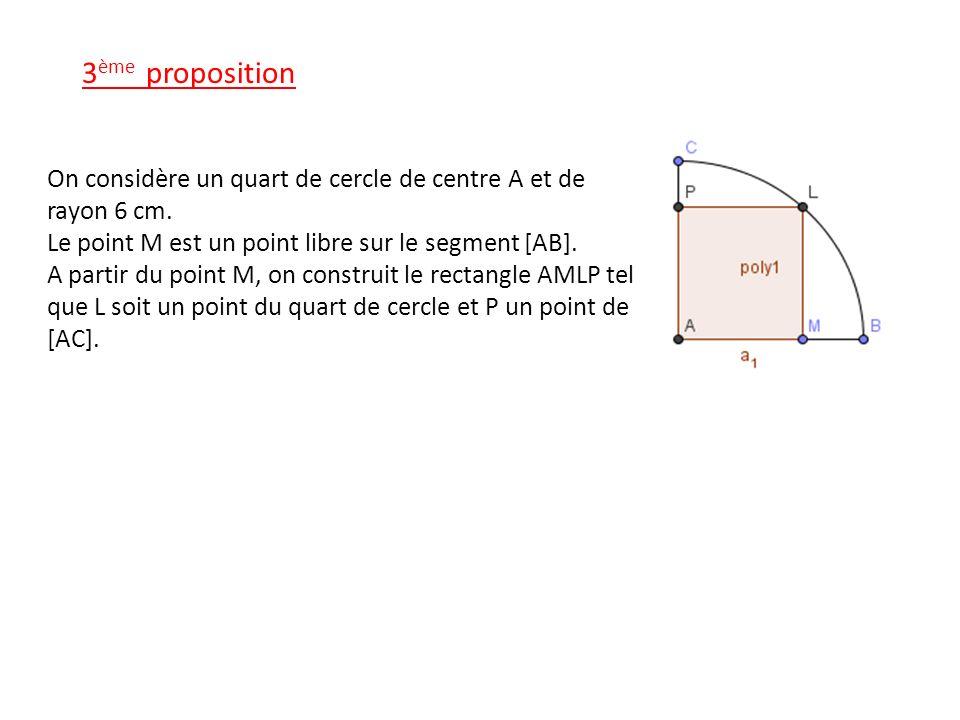 3ème proposition On considère un quart de cercle de centre A et de rayon 6 cm. Le point M est un point libre sur le segment [AB].